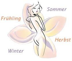 Kosmetikstudio Four Seasons Beauty & Wellness