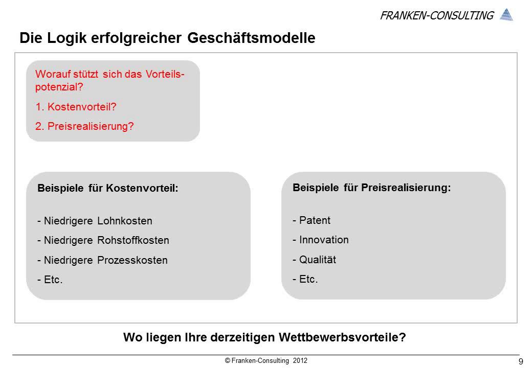 Unternehmens(wert)entwicklung FRANKEN-CONSULTING